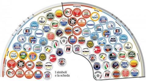 simboli-liste-elezioni-e1358153656732